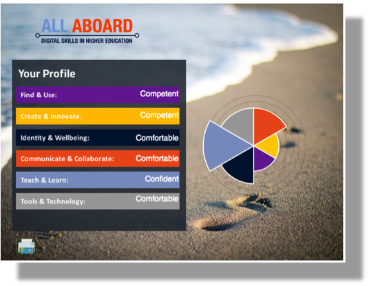 All Aboard | Begin Your Digital Journey